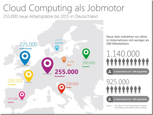 Cloud Computing als Jobmotor_Studie IDC